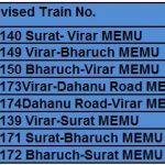 RENUMBERING OF TRAIN NUMBER AND PASSENGER TRAINS CHANGES TO MEMU RAKES -Western Railway