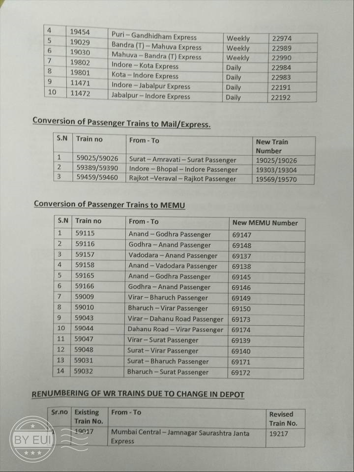Western Railway Time Table 2017 18 Indian Railway News