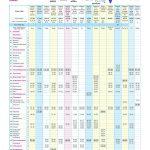 Uday Express Vijayawada-Visakhapatnam-Vijayawada (Train No.22701/Train No.22702) Route and Time Table