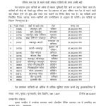 West Central Railway Special Trains List
