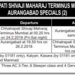 SPECIAL TRAINS:CSMT MUMBAI-AURANGABAD-CSMT MUMBAI