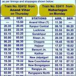 Arunachal Express Naharlagun-Delhi (Train No.02411/Train No.02412) Route and Time Table