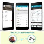 OLA Car Booking in IRCTC