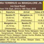 Ganpati Festival Special Trains 2018 : Bandra Terminus – Mangalore Jn. – Bandra Terminus