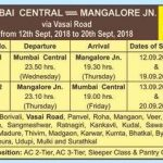 Ganpati Festival Special Trains 2018 : Mumbai Central – Mangalore Jn. – Mumbai Central