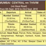 Ganpati Festival Special Trains 2018 : Mumbai Central – Thivim – Mumbai Central